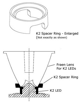 Fraen Ring Spacer For K2 Lenses