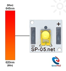 Red (627nm) LUXEON Rebel LED on a SinkPAD-II 10mm Square Base - 106 lm @ 700mA