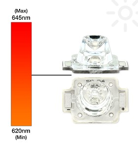 Red-Orange (617nm), CoolBase Side Emitting LED Assembly - 85 lm @ 700mA
