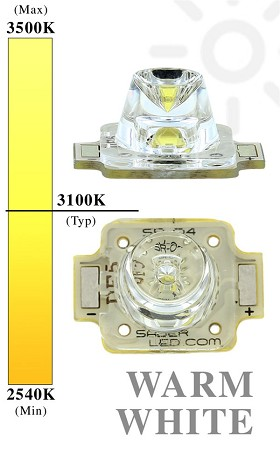 Warm White (3100K), CoolBase Side Emitting LED Assembly - 95 lm @ 700mA