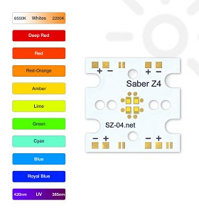 Saber Z4 - LUXEON™ Z 20mm Square Color Mixing Array