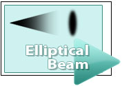 Elliptical Beam
