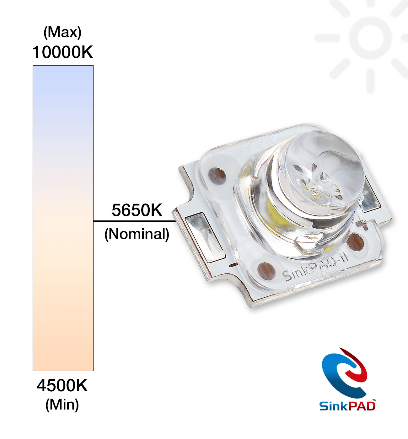 Cool White 5650k Sinkpad Ii Led Module With Side Emitting Optic Zxsc400 In The Luxeon High Powered And Datasheet Rebel On A 235 Lm 700ma