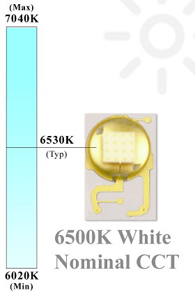 ANSI White (6530K) LUXEON Rebel LED - 105 lm @ 350mA