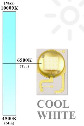 Cool White (6500K) LUXEON Rebel LED - 145 lm @ 700mA