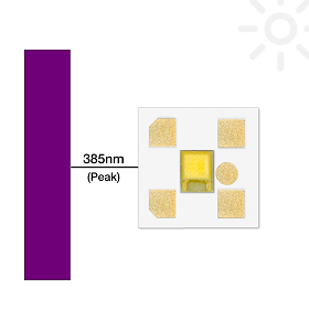 385nm LUXEON Z Ultraviolet LED on a Saber Micro-Z1 5mm Square Base - 475 mW @ 500mA