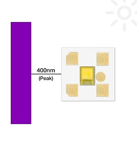 400nm LUXEON Z Ultraviolet LED on a Saber Micro-Z1 5mm Square Base - 475 mW @ 500mA