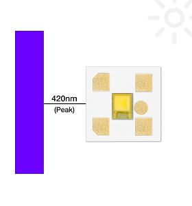 420nm LUXEON Z Ultraviolet LED on a Saber Micro-Z1 5mm Square Base - 675 mW @ 500mA