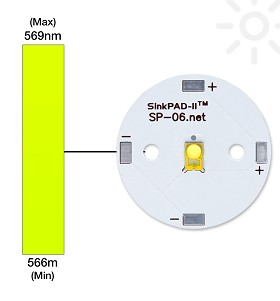Lime (567nm) Rebel LED on a SinkPAD-II 25mm Round Base - 368 lm @ 700mA