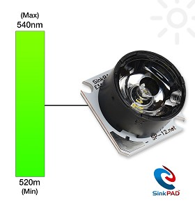 Green (530nm) Rebel LED on a SinkPAD-II 25mm Square Base with 9° Optic - 152 lm @ 700mA