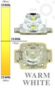 SR-04-WW060 - Warm White (3100K), CoolBase Side Emitting LED Assembly - 110 lm @ 700mA